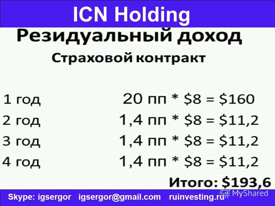 ICN Holding Skype: igsergor igsergor@gmail.com ruinvesting.ru