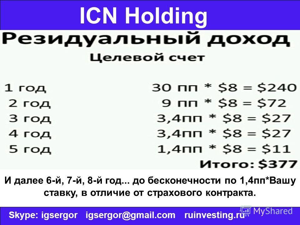 ICN Holding Skype: igsergor igsergor@gmail.com ruinvesting.ru И далее 6-й, 7-й, 8-й год... до бесконечности по 1,4пп*Вашу ставку, в отличие от страхового контракта.