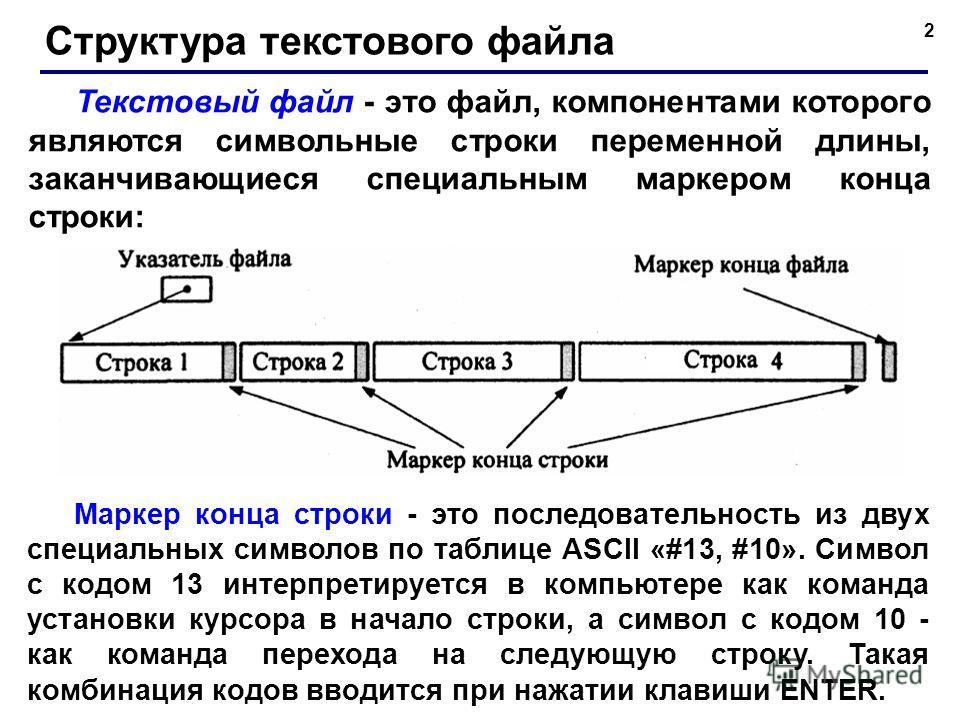 2 Текстовый файл - это файл, компонентами которого являются символьные строки переменной длины, заканчивающиеся специальным маркером конца строки: Структура текстового файла Маркер конца строки - это последовательность из двух специальных символов по
