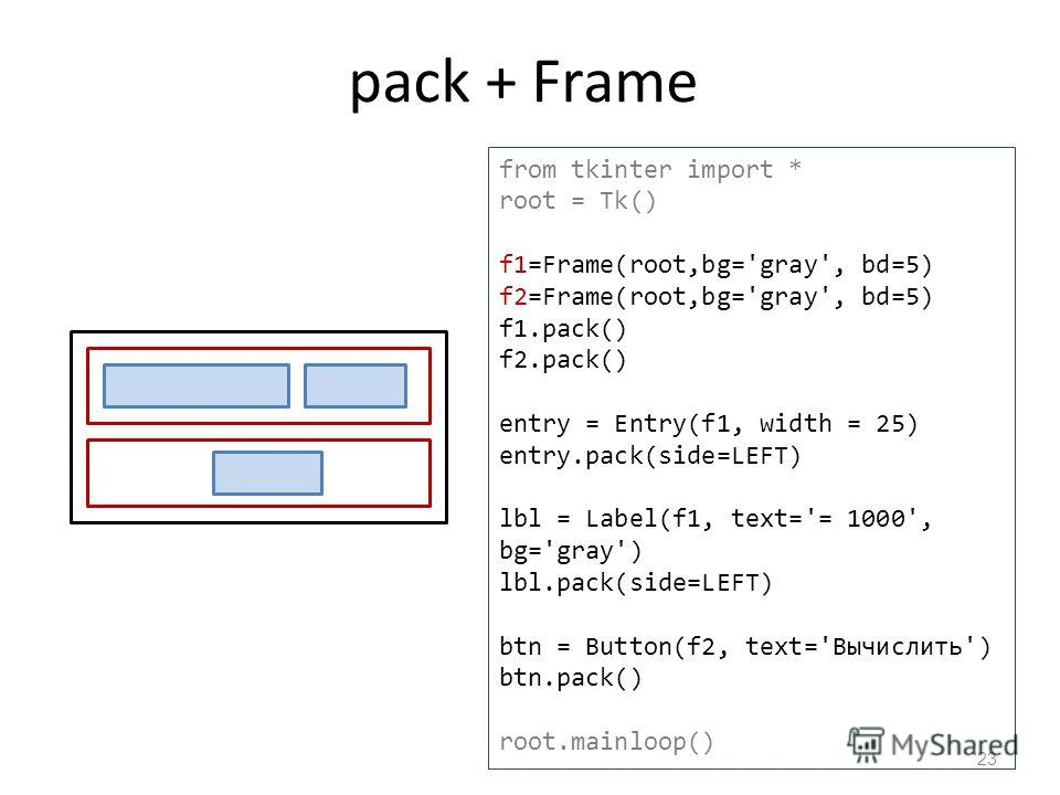 pack + Frame 23 from tkinter import * root = Tk() f1=Frame(root,bg='gray', bd=5) f2=Frame(root,bg='gray', bd=5) f1.pack() f2.pack() entry = Entry(f1, width = 25) entry.pack(side=LEFT) lbl = Label(f1, text='= 1000', bg='gray') lbl.pack(side=LEFT) btn