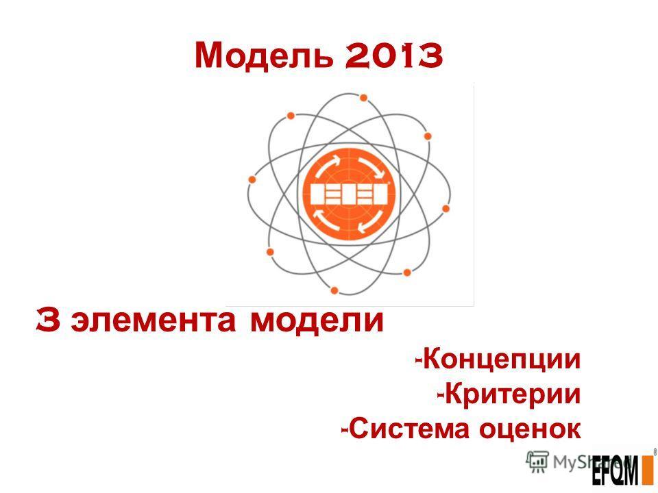 Модель 2013 3 элемента модели - Концепции - Критерии - Система оценок