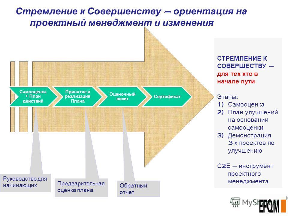 Самооценка + План действий Принятие и реализация Плана Оценочный визит Сертификат СТРЕМЛЕНИЕ К СОВЕРШЕСТВУ – для тех кто в начале пути Этапы : 1) Самооценка 2) План улучшений на основании самооценки 3) Демонстрация 3- х проектов по улучшению С 2 Е –