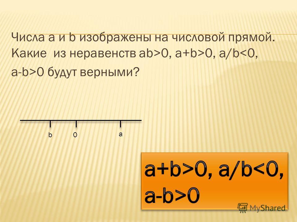 Числа а и b изображены на числовой прямой. Какие из неравенств ab>0, a+b>0, a/b0 будут верными? b a 0