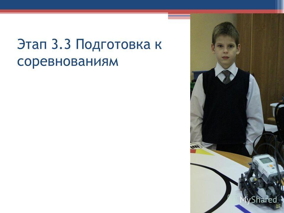 Этап 3.3 Подготовка к соревнованиям