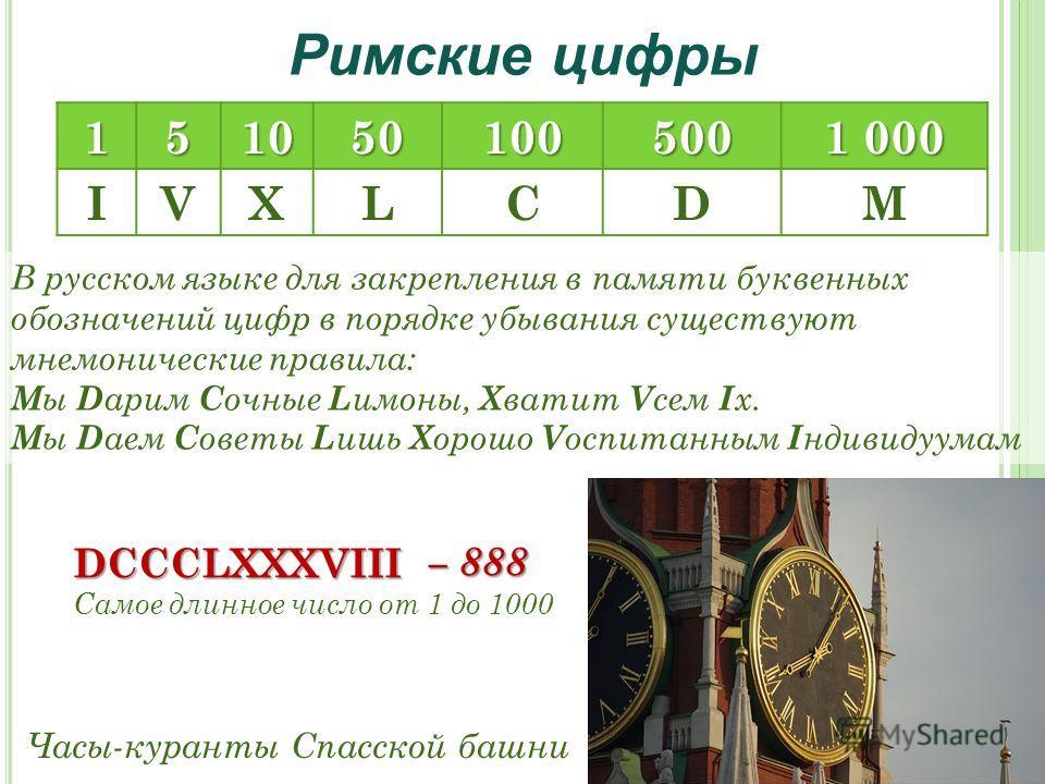 Римские цифры151050100 500 1 000 IVXLCDM Часы-куранты Спасской башни В русском языке для закрепления в памяти буквенных обозначений цифр в порядке убывания существуют мнемонические правила: М ы D арим С очные L имоны, Х ватит V сем I х. M ы D аем C о