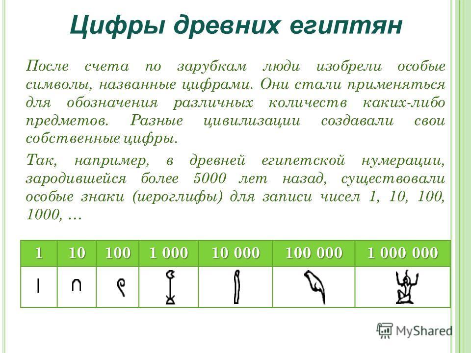 После счета по зарубкам люди изобрели особые символы, названные цифрами. Они стали применяться для обозначения различных количеств каких-либо предметов. Разные цивилизации создавали свои собственные цифры. Так, например, в древней египетской нумераци
