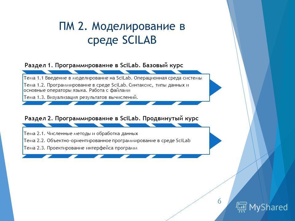 ПМ 2. Моделирование в среде SCILAB 6 Раздел 1. Программирование в SciLab. Базовый курс Тема 1.1 Введение в моделирование на SciLab. Операционная среда системы Тема 1.2. Программирование в среде SciLab. Синтаксис, типы данных и основные операторы язык
