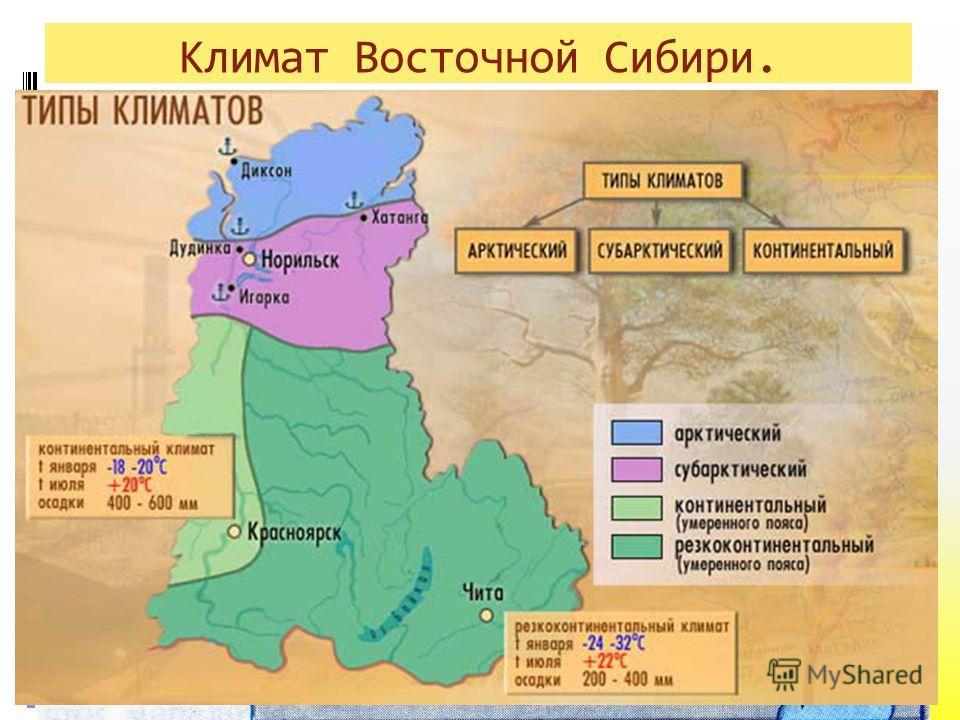 Климат Восточной Сибири.