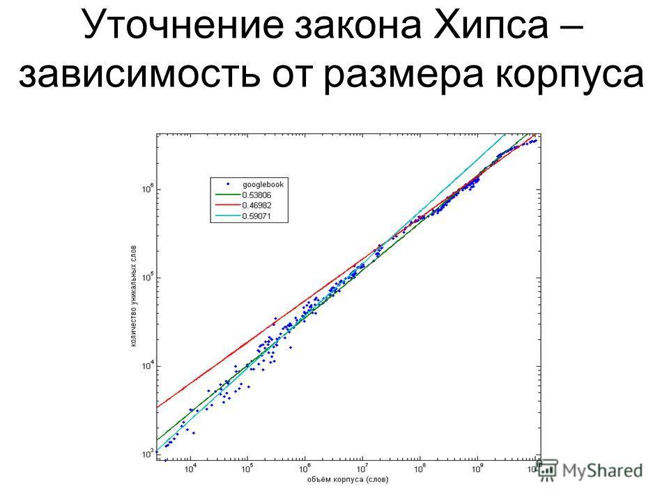 Уточнение закона Хипса – зависимость от размера корпуса