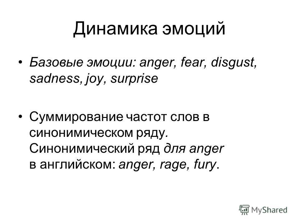 Динамика эмоций Базовые эмоции: anger, fear, disgust, sadness, joy, surprise Суммирование частот слов в синонимическом ряду. Синонимический ряд для anger в английском: anger, rage, fury.