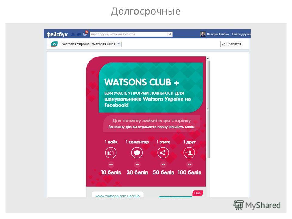 Обзор платформы PromoRepublic Долгосрочные