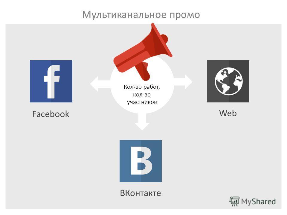 Обзор платформы PromoRepublic Сравнение приложения и вебсайта Обзор платформы PromoRepublic Мультиканальное промо Facebook Web Кол-во работ, кол-во участников ВКонтакте