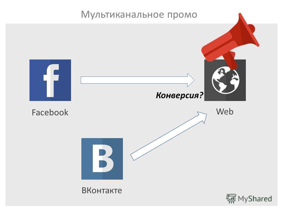 Обзор платформы PromoRepublic Сравнение приложения и вебсайта Обзор платформы PromoRepublic Мультиканальное промо Facebook Web ВКонтакте Конверсия?