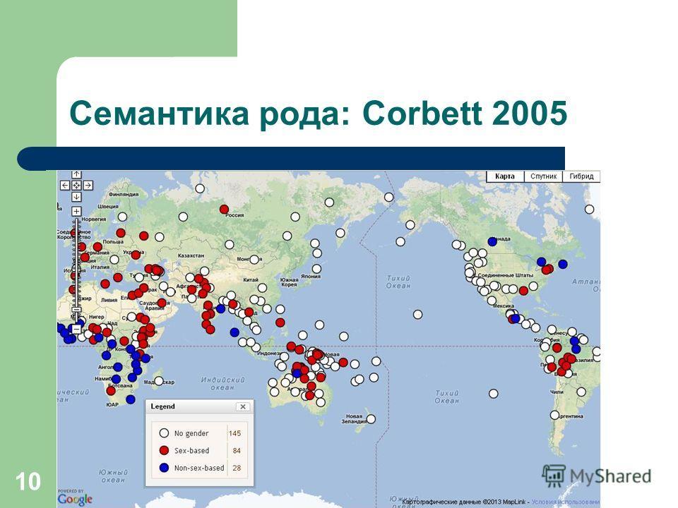 10 Семантика рода: Corbett 2005