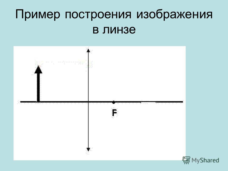Пример построения изображения в линзе