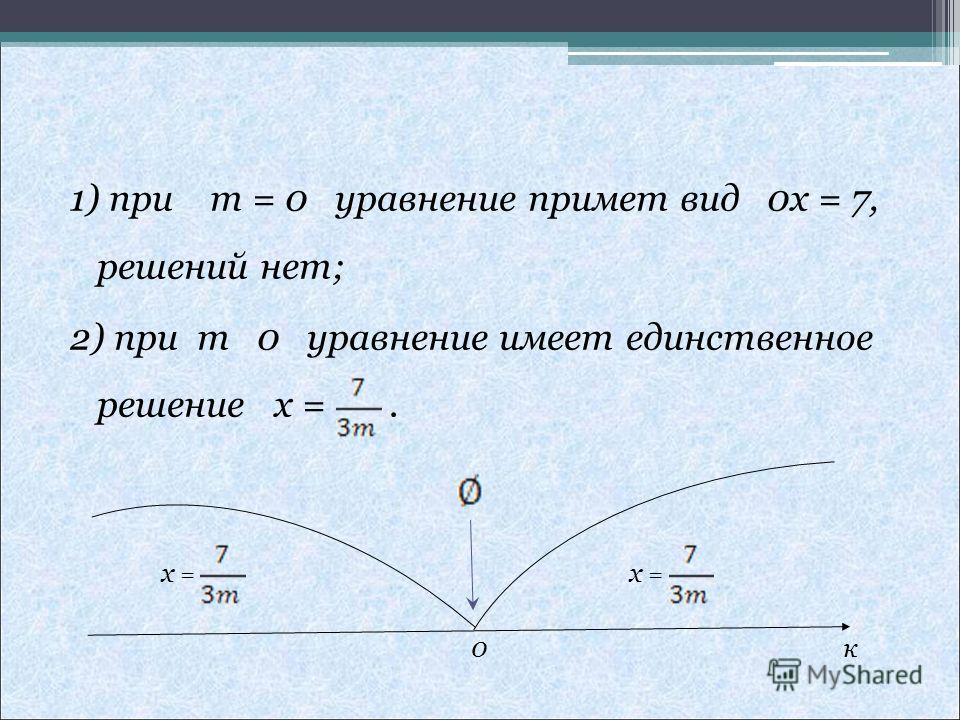 1) при m = 0 уравнение примет вид 0x = 7, решений нет; 2) при m 0 уравнение имеет единственное решение x =. х = 0к