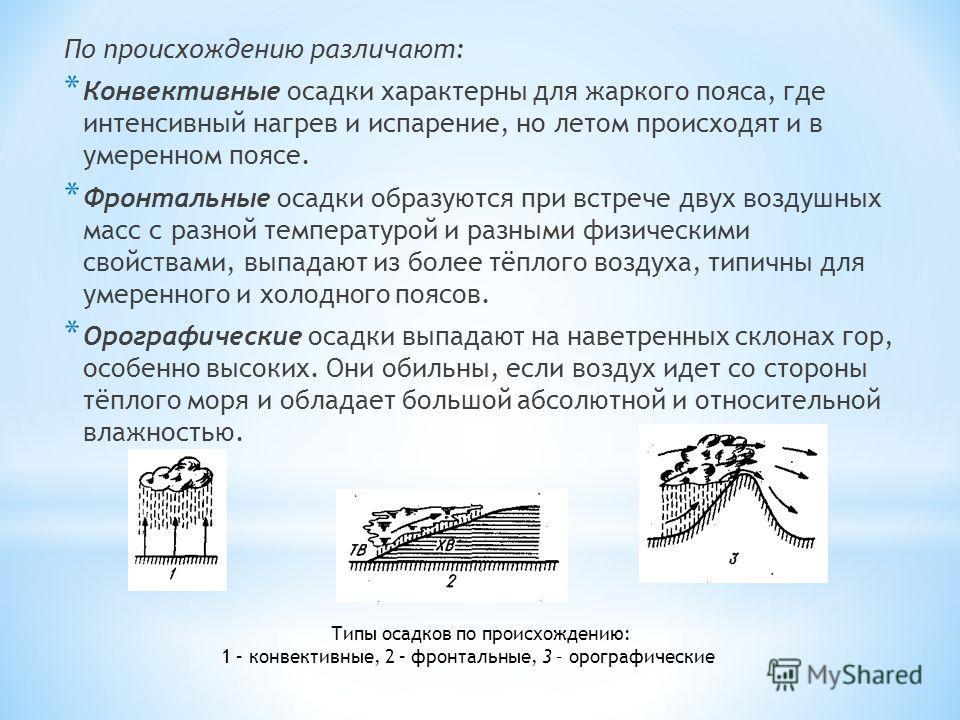 По происхождению различают: * Конвективные осадки характерны для жаркого пояса, где интенсивный нагрев и испарение, но летом происходят и в умеренном поясе. * Фронтальные осадки образуются при встрече двух воздушных масс с разной температурой и разны