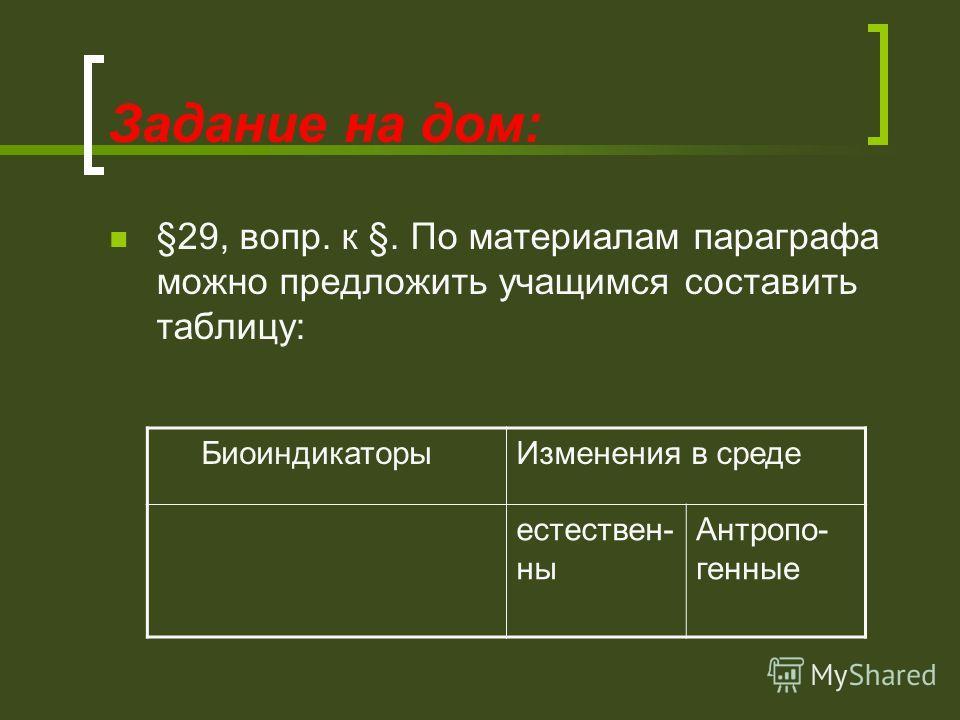 Задание на дом: §29, вопр. к §. По материалам параграфа можно предложить учащимся составить таблицу: БиоиндикаторыИзменения в среде естествен- ны Антропо- генные