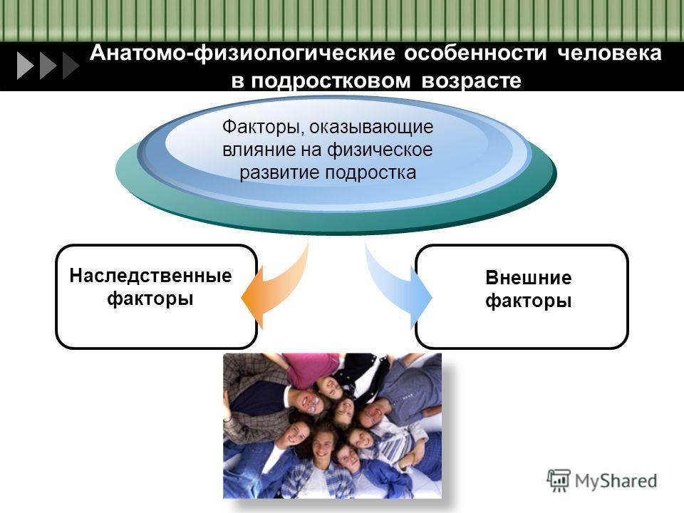 Наследственные факторы Факторы, оказывающие влияние на физическое развитие подростка Внешние факторы Анатомо-физиологические особенности человека в подростковом возрасте