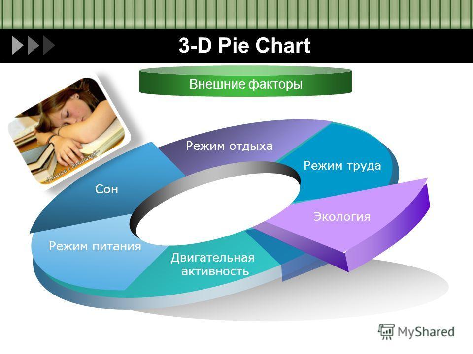 3-D Pie Chart Сон Режим отдыха Режим труда Экология Двигательная активность Режим питания Внешние факторы