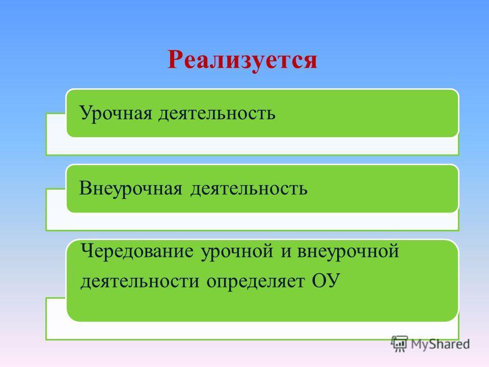 Реализуется Урочная деятельностьВнеурочная деятельность Чередование урочной и внеурочной деятельности определяет ОУ