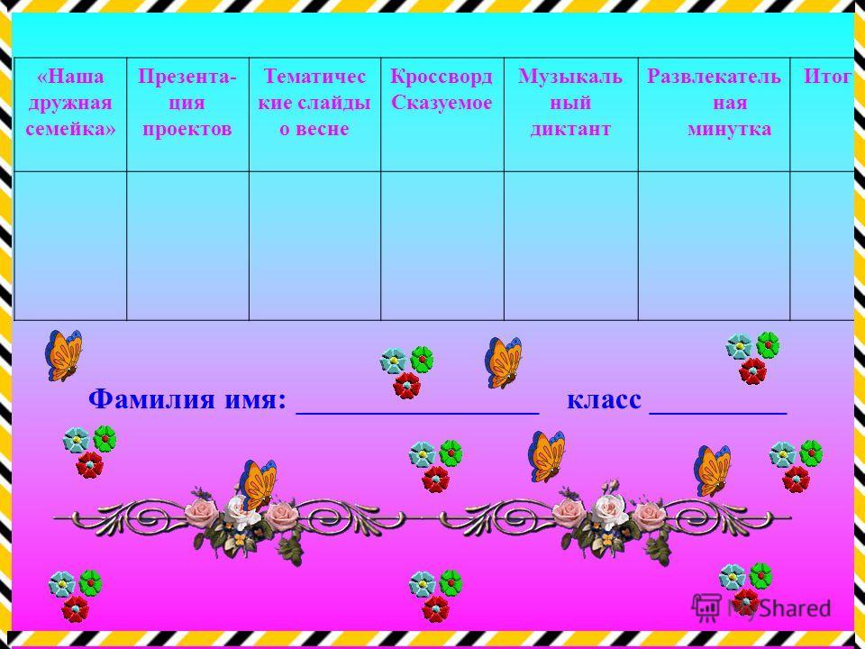 «Наша дружная семейка» Презента- ция проектов Тематичес кие слайды о весне Кроссворд Сказуемое Музыкаль ный диктант Развлекатель ная минутка Итог Фамилия имя: ________________ класс _________
