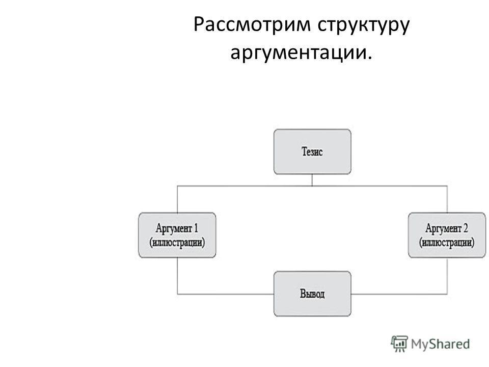 Рассмотрим структуру аргументации.