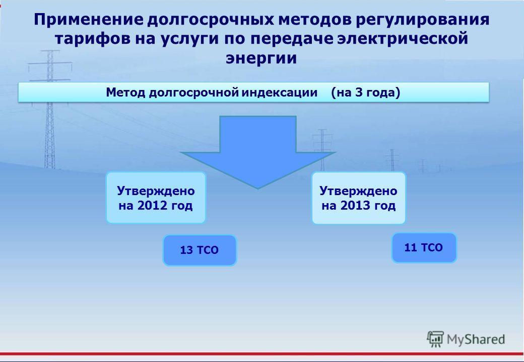 Применение долгосрочных методов регулирования тарифов на услуги по передаче электрической энергии Метод долгосрочной индексации (на 3 года) Утверждено на 2012 год 13 ТСО Утверждено на 2013 год 11 ТСО