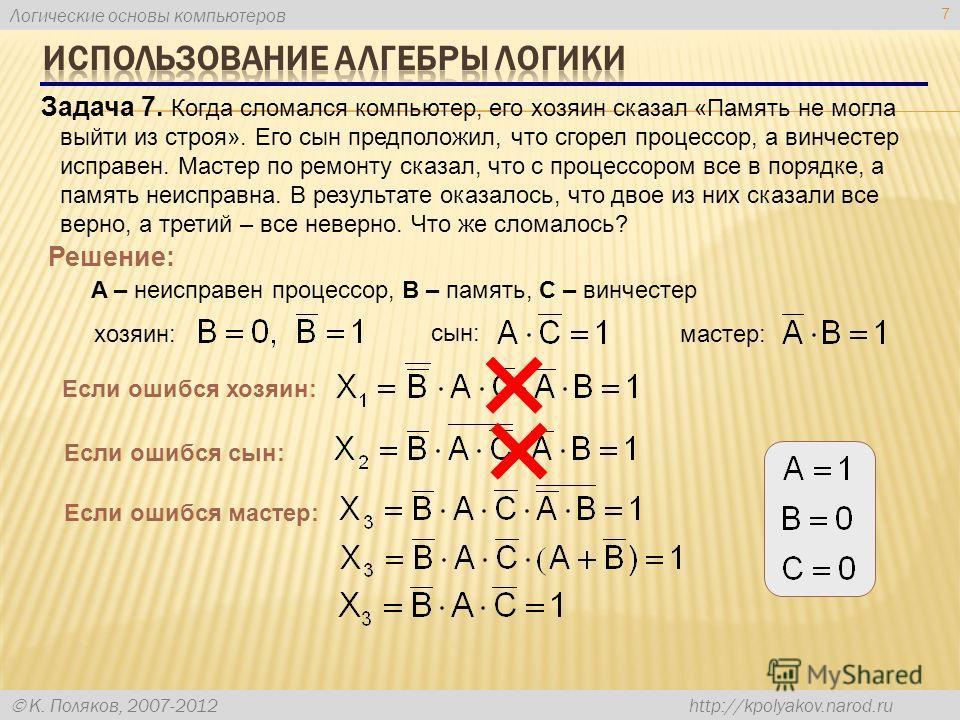 Логические основы компьютеров К. Поляков, 2007-2012 http://kpolyakov.narod.ru 7 Задача 7. Когда сломался компьютер, его хозяин сказал «Память не могла выйти из строя». Его сын предположил, что сгорел процессор, а винчестер исправен. Мастер по ремонту
