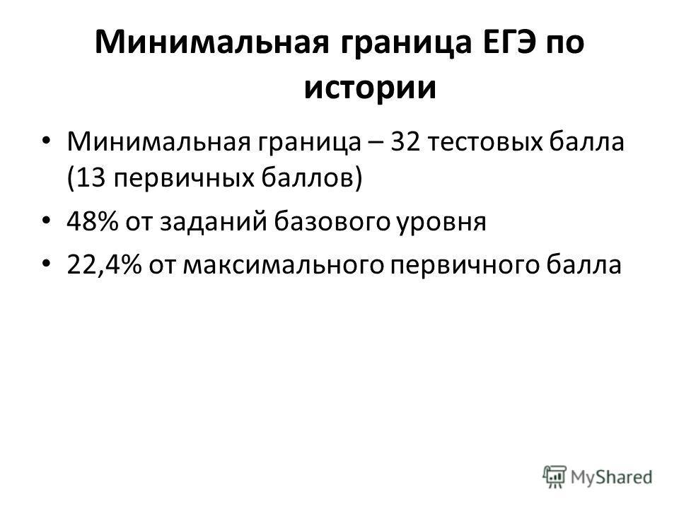 Минимальная граница ЕГЭ по истории Минимальная граница – 32 тестовых балла (13 первичных баллов) 48% от заданий базового уровня 22,4% от максимального первичного балла