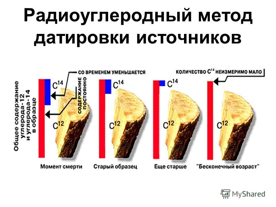Радиоуглеродный метод датировки источников