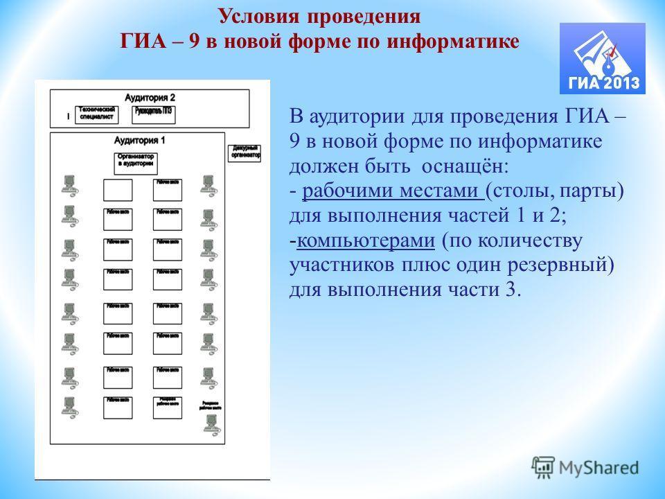 В аудитории для проведения ГИА – 9 в новой форме по информатике должен быть оснащён: - рабочими местами (столы, парты) для выполнения частей 1 и 2; -компьютерами (по количеству участников плюс один резервный) для выполнения части 3. Условия проведени