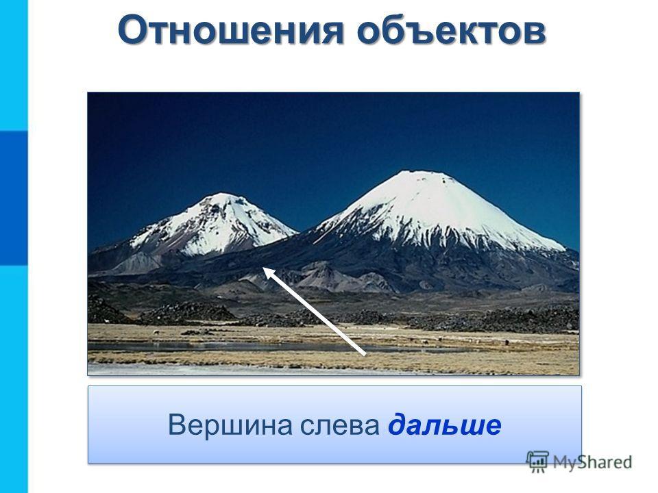 Вершина слева дальше Отношения объектов