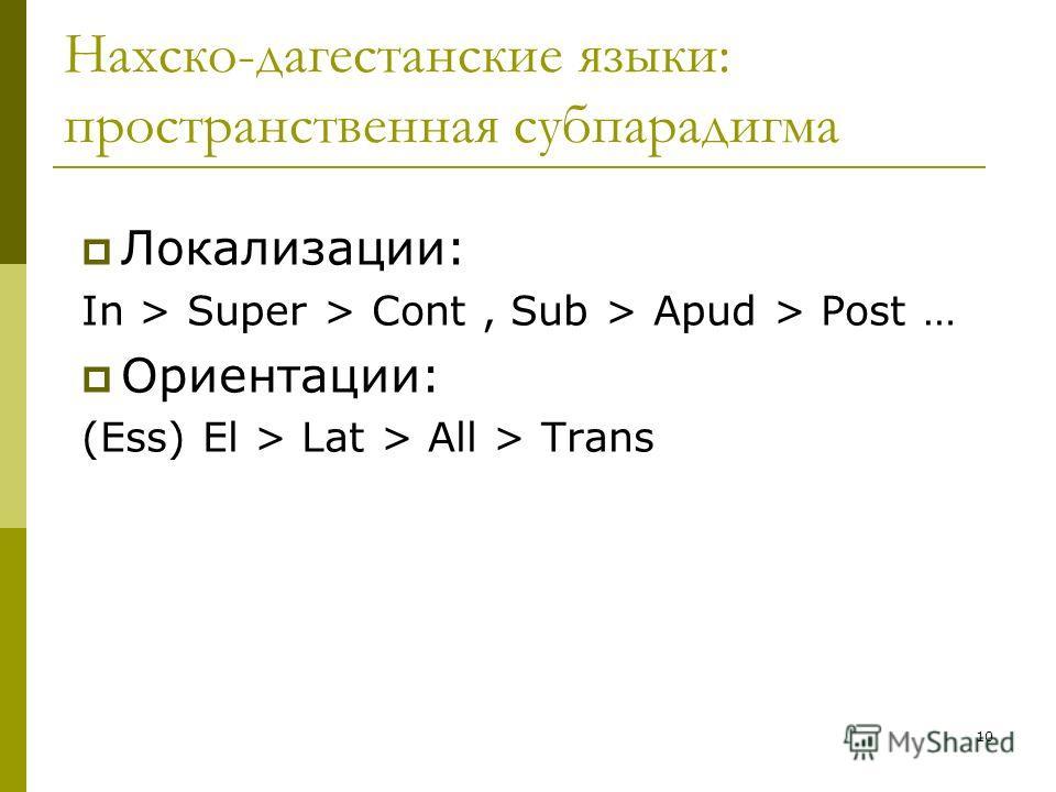 10 Нахско-дагестанские языки: пространственная субпарадигма Локализации: In > Super > Cont, Sub > Apud > Post … Ориентации: (Ess) El > Lat > All > Trans