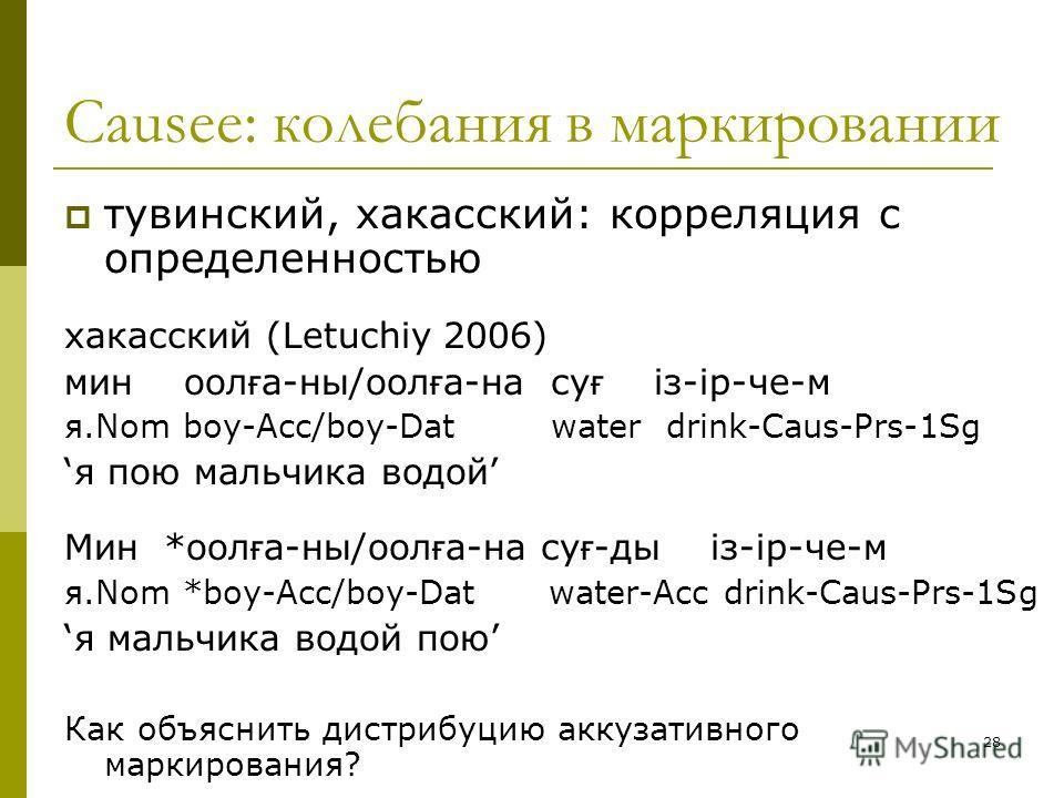 28 Causee: колебания в маркировании тувинский, хакасский: корреляция с определенностью хакасский (Letuchiy 2006) мин оол ғ а-ны/оол ғ а-на су ғ iз-iр-че-м я.Nom boy-Acc/boy-Dat water drink-Caus-Prs-1Sg я пою мальчика водой Мин *оол ғ а-ны/оол ғ а-на