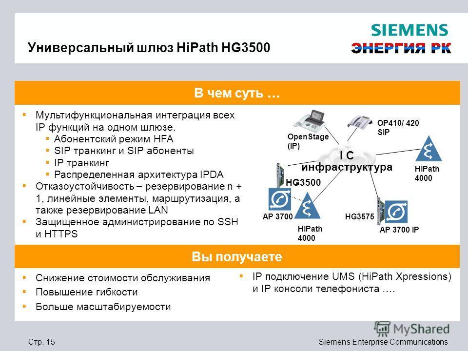 Стр. 15Siemens Enterprise Communications Мультифункциональная интеграция всех IP функций на одном шлюзе. Абонентский режим HFA SIP транкинг и SIP абоненты IP транкинг Распределенная архитектура IPDA Отказоустойчивость – резервирование n + 1, линейные