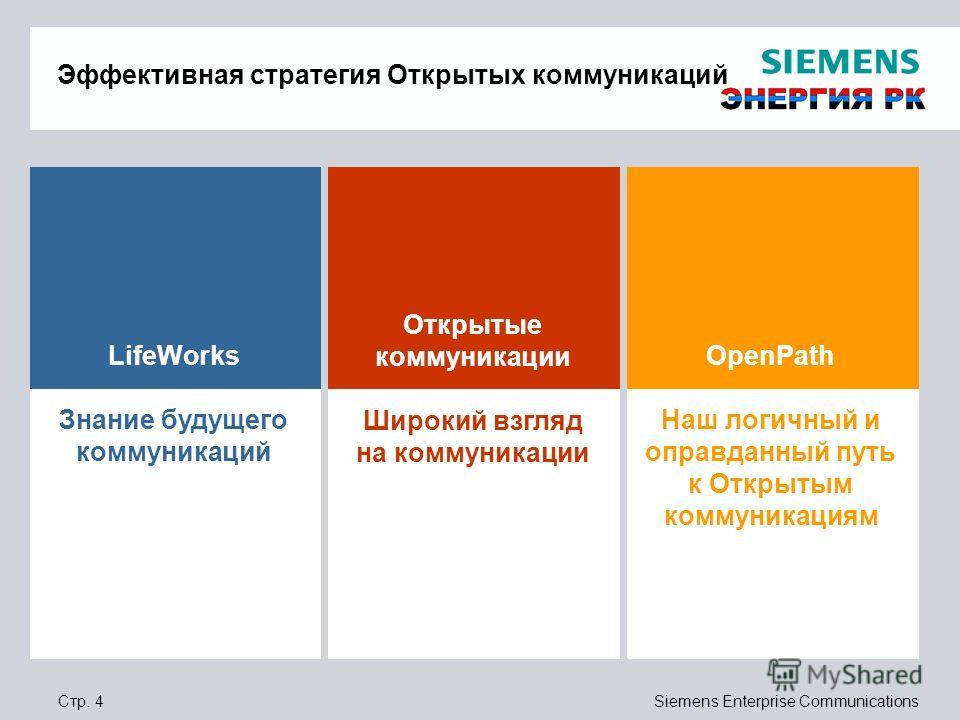 Стр. 4Siemens Enterprise Communications Эффективная стратегия Открытых коммуникаций Представление В каком направлении идет развитие? Стратегия Какова возможность выбора? Исполнение Как это осуществить? LifeWorks Знание будущего коммуникаций Открытые