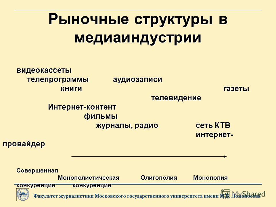Сегментация российской аудитории Основные группы: –Любители острый ощущений – 6% –Ценители гармонии – 11% –Ориентированные на семью и общество – 14% –Принимающие решения – 16% –Знатоки – 26% –Любители развлечений – 27%
