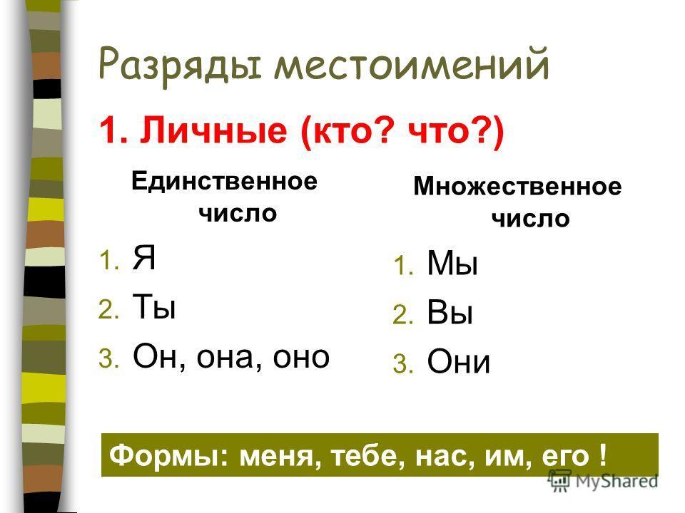 Разряды местоимений 1. Личные (кто? что?) Единственное число 1. Я 2. Ты 3. Он, она, оно Множественное число 1. Мы 2. Вы 3. Они Формы: меня, тебе, нас, им, его !
