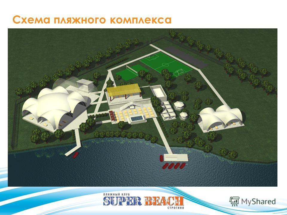 Cхема пляжного комплекса