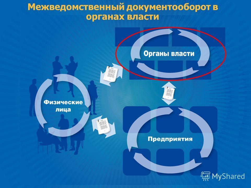 Межведомственный документооборот в органах власти