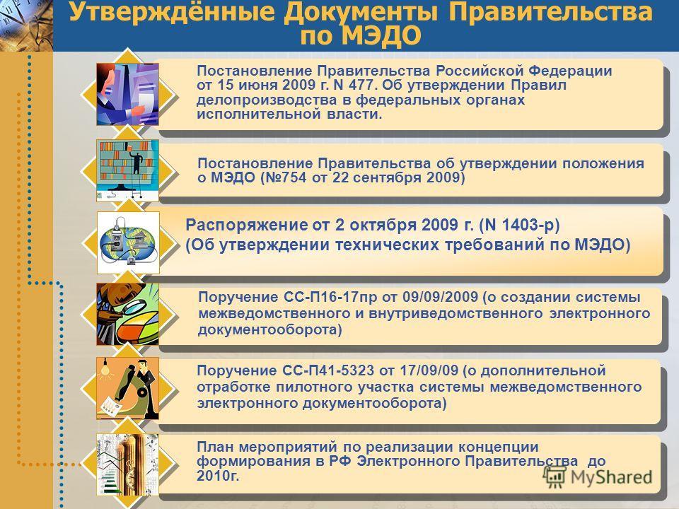Распоряжение от 2 октября 2009 г. (N 1403-р) (Об утверждении технических требований по МЭДО) Поручение СС-П41-5323 от 17/09/09 (о дополнительной отработке пилотного участка системы межведомственного электронного документооборота) Утверждённые Докумен