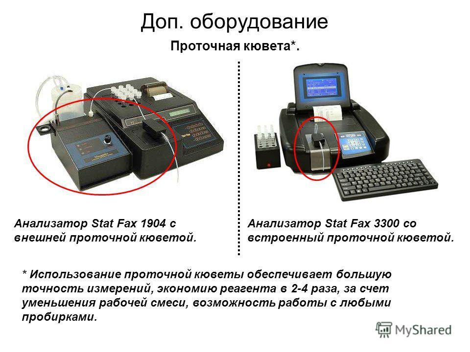 Доп. оборудование Проточная кювета*. Анализатор Stat Fax 1904 с внешней проточной кюветой. Анализатор Stat Fax 3300 со встроенный проточной кюветой. * Использование проточной кюветы обеспечивает большую точность измерений, экономию реагента в 2-4 раз