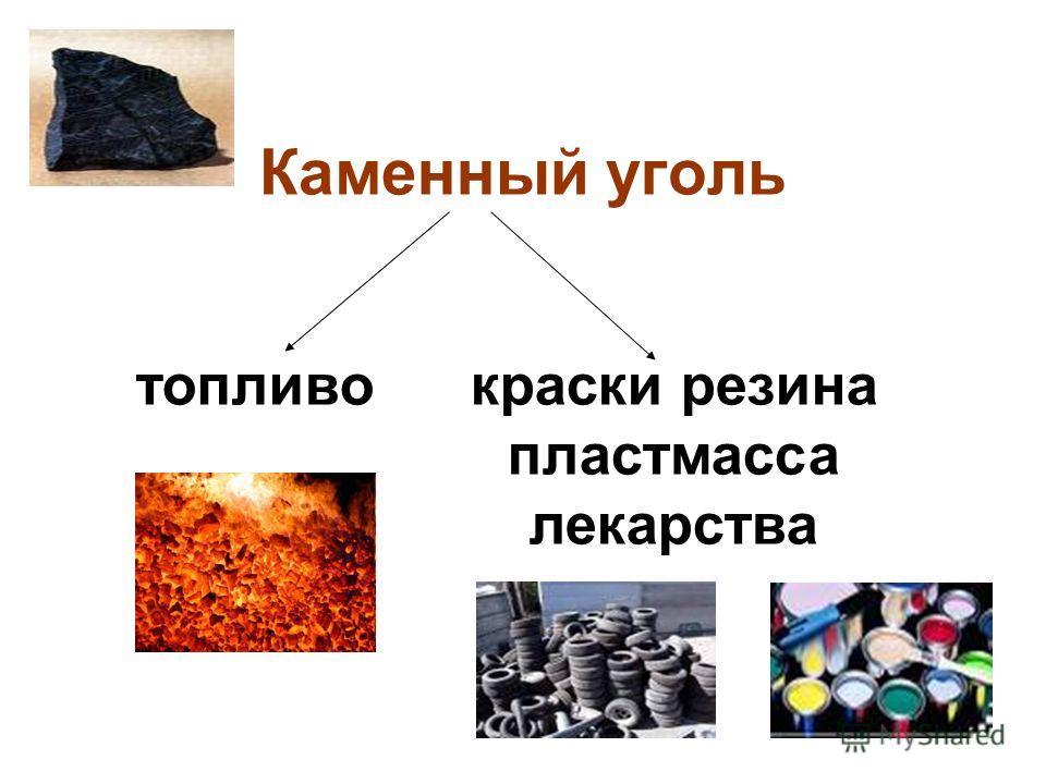 Каменный уголь топливокраски резина пластмасса лекарства