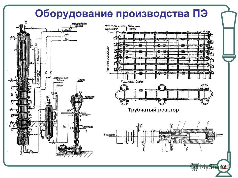 Трубчатый реактор Оборудование производства ПЭ 12