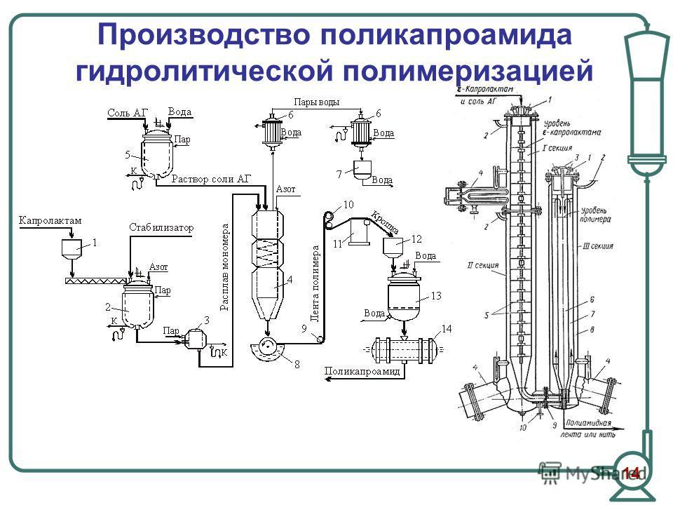 Производство поликапроамида гидролитической полимеризацией 14