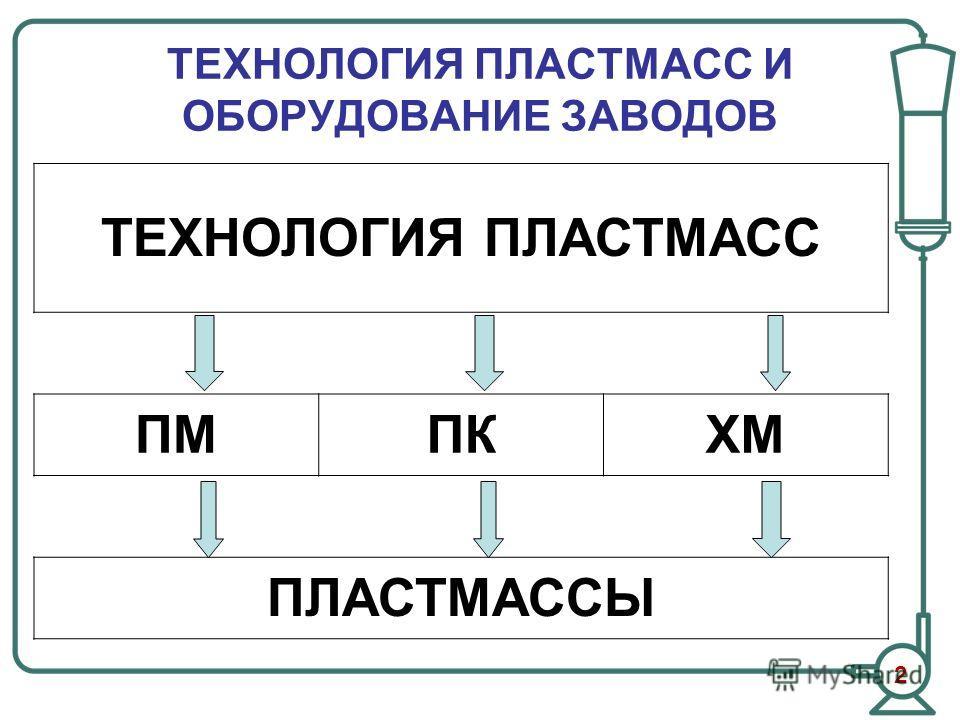 ТЕХНОЛОГИЯ ПЛАСТМАСС И ОБОРУДОВАНИЕ ЗАВОДОВ ТЕХНОЛОГИЯ ПЛАСТМАСС ПМПКХМ ПЛАСТМАССЫ 2