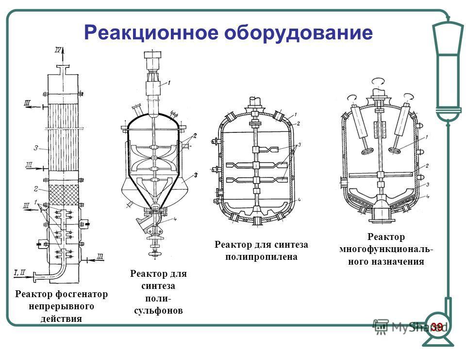 Реактор для синтеза полипропилена Реактор многофункциональ- ного назначения Реакционное оборудование Реактор фосгенатор непрерывного действия Реактор для синтеза поли- сульфонов 39