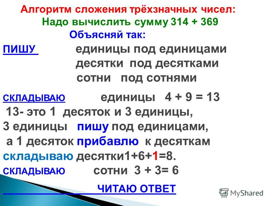 Алгоритм сложения трёхзначных чисел: Надо вычислить сумму 314 + 369 Объясняй так: ПИШУ единицы под единицами десятки под десятками сотни под сотнями СКЛАДЫВАЮ единицы 4 + 9 = 13 13- это 1 десяток и 3 единицы, 3 единицы пишу под единицами, а 1 десяток