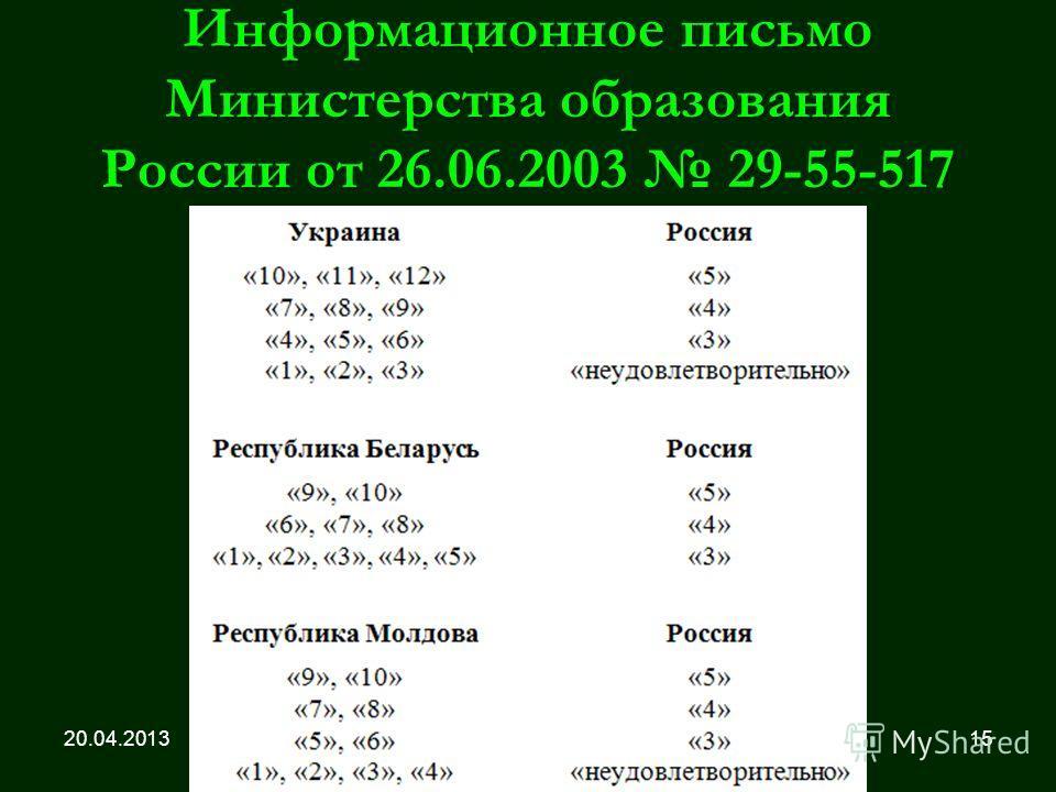 Информационное письмо Министерства образования России от 26.06.2003 29-55-517 20.04.2013СПбГПУ (19)15